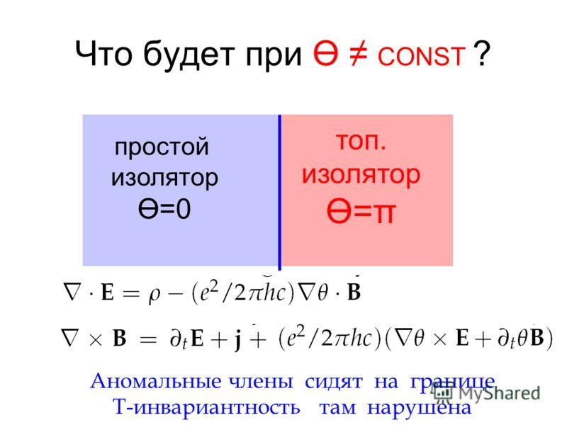 Что будет при Ө CONST ? топ. изолятор Ө=π простой изолятор Ө=0 Аномальные члены сидят на границе Т-инвариантность там нарушена