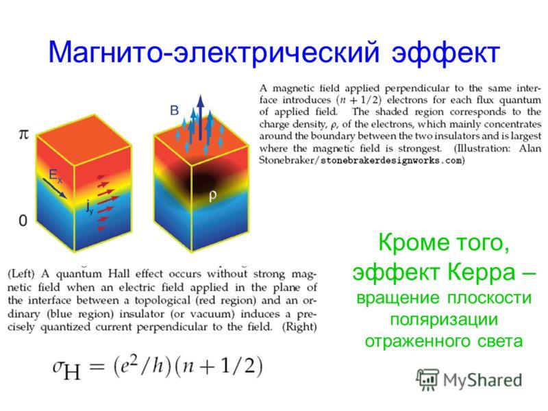 Магнито-электрический эффект Кроме того, эффект Керра – вращение плоскости поляризации отраженного света