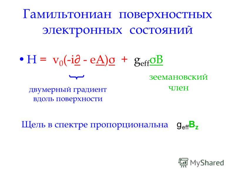 Гамильтониан поверхностных электронных состояний H = v 0 (-i - eA)σ + g eff σB зеемановский член двумерный градиент вдоль поверхности Щель в спектре пропорциональна g eff B z