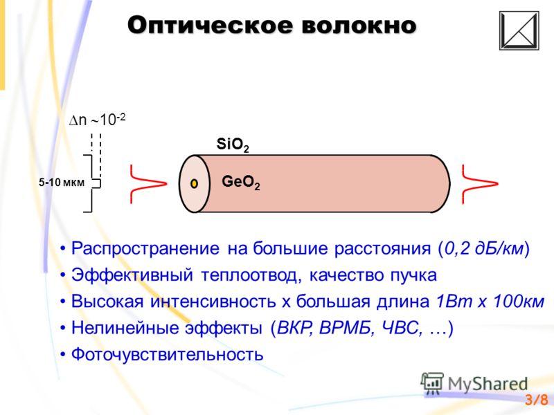 3/83/8 n 10 -2 5-10 мкм Распространение на большие расстояния (0,2 дБ/км) Эффективный теплоотвод, качество пучка Высокая интенсивность х большая длина 1Вт x 100км Нелинейные эффекты (ВКР, ВРМБ, ЧВС, …) Фоточувствительность Оптическое волокно GeO 2 Si