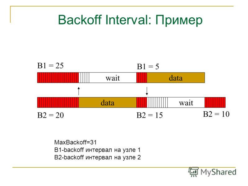 Backoff Interval Во время передачи пакета, выбирается backoff интервал в диапазоне [0,MaxBackoff]. Где MaxBackoff- можно задавать произвольно, в зависимости от задач. Выбранный backoff интервал отсчитывается назад(уменьшается) пока канал свободен. От