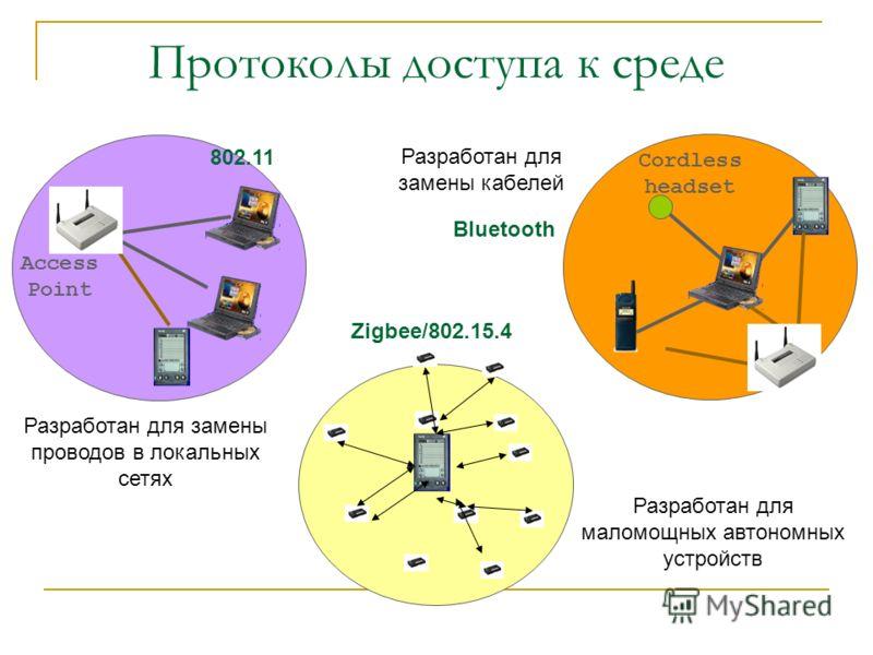 Протоколы доступа к среде Любая среда передачи (радио эфир, Ethernet и т.д.) ограчиненна в виду того, что одновременно ей может воспользоваться только однин или ограниченное число пользователей. Протоколы канального уровня (MAC) занимаются управление