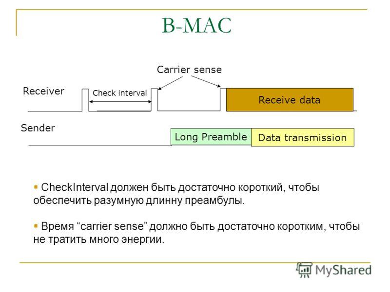 Long Preamble Data transmission Sender Receiver Receive data Carrier sense B-MAC Передатчик посылает длинную преамбулу, которая перекрывает время между двумя carrier sense промежутками. При передачи данных может быть использован алгоритм RTS/CTS или