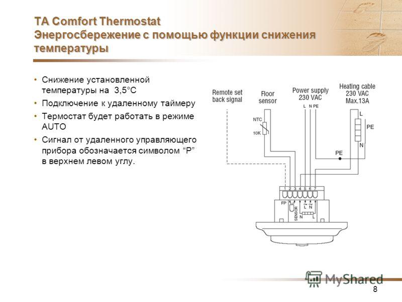 8 TA Comfort Thermostat Энергосбережение с помощью функции снижения температуры Снижение установленной температуры на 3,5°C Подключение к удаленному таймеру Термостат будет работать в режиме AUTO Сигнал от удаленного управляющего прибора обозначается