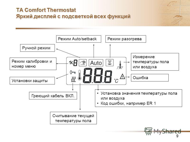 9 TA Comfort Thermostat Яркий дисплей с подсветкой всех функций Режим разогрева Измерение температуры пола или воздуха Ошибка Установки защиты Режим калибровки и номер меню Ручной режим Режим Auto/setback Установка значения температуры пола или возду