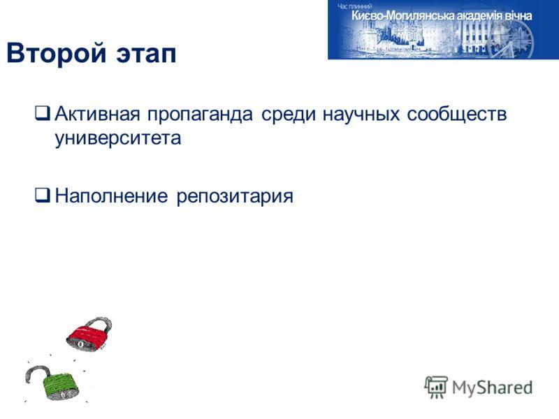 Второй этап Активная пропаганда среди научных сообществ университета Наполнение репозитария