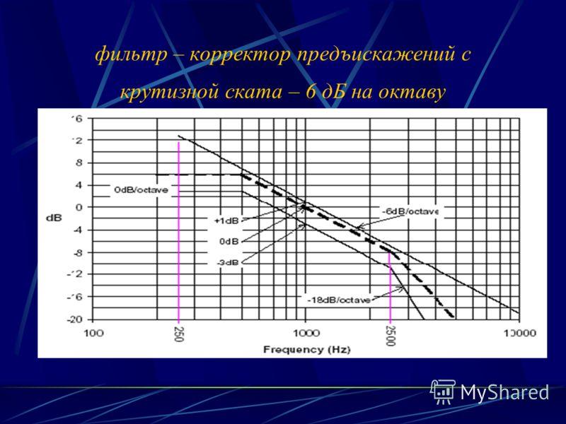 фильтр – корректор предъискажений с крутизной ската – 6 дБ на октаву