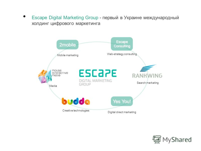 Escape Digital Marketing Group - первый в Украине международный холдинг цифрового маркетинга Creative technologies Media Digital direct marketing Yes You! Search marketing Mobile marketing 2mobile Web-strategy consulting EscapeConsulting