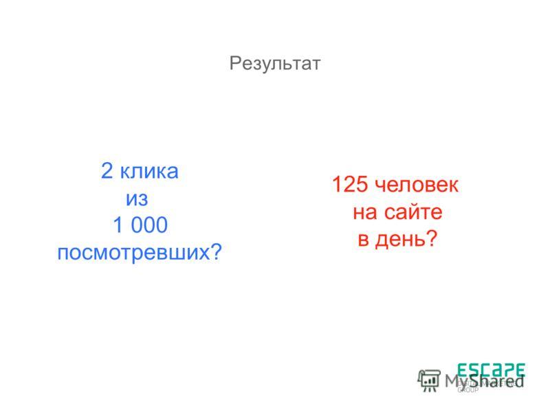 Результат 2 клика из 1 000 посмотревших? 125 человек на сайте в день?