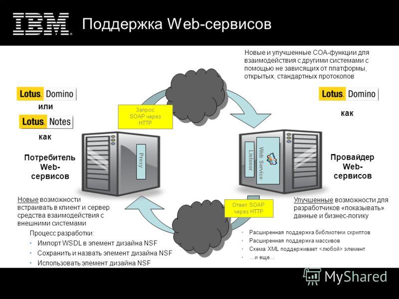 Поддержка Web-сервисов Listener Провайдер Web- сервисов Web Service Потребитель Web- сервисов Proxy Ответ SOAP через HTTP или как Новые и улучшенные СОА-функции для взаимодействия с другими системами с помощью не зависящих от платформы, открытых, ста