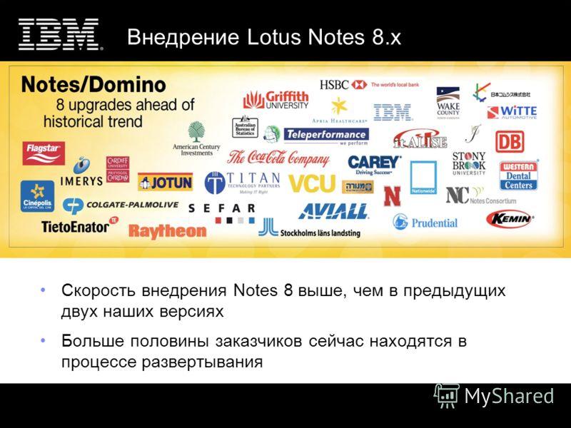 Внедрение Lotus Notes 8.x Скорость внедрения Notes 8 выше, чем в предыдущих двух наших версиях Больше половины заказчиков сейчас находятся в процессе развертывания