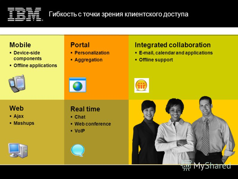 Integrated collaboration E-mail, calendar and applications Offline support Portal Personalization Aggregation Mobile Device-side components Offline applications Real time Chat Web conference VoIP Web Ajax Mashups Гибкость с точки зрения клиентского д