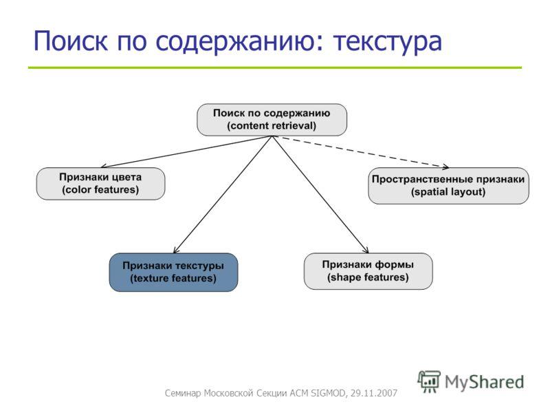 Семинар Московской Секции ACM SIGMOD, 29.11.2007 Поиск по содержанию: текстура