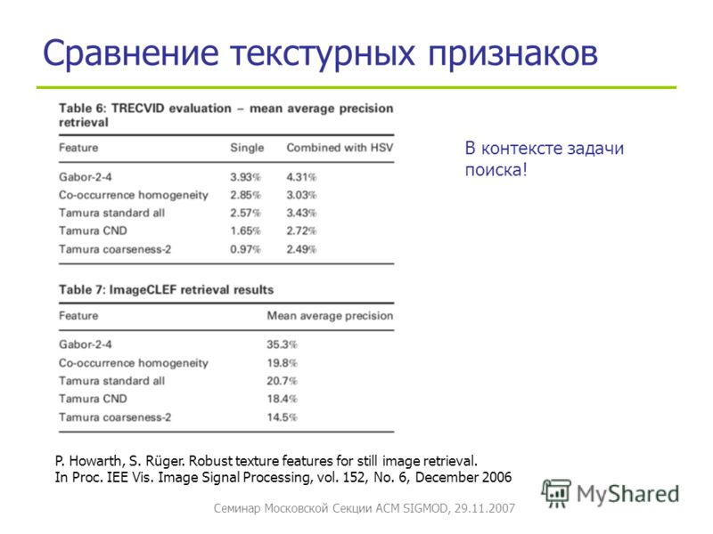 Семинар Московской Секции ACM SIGMOD, 29.11.2007 Сравнение текстурных признаков P. Howarth, S. Rüger. Robust texture features for still image retrieval. In Proc. IEE Vis. Image Signal Processing, vol. 152, No. 6, December 2006 В контексте задачи поис