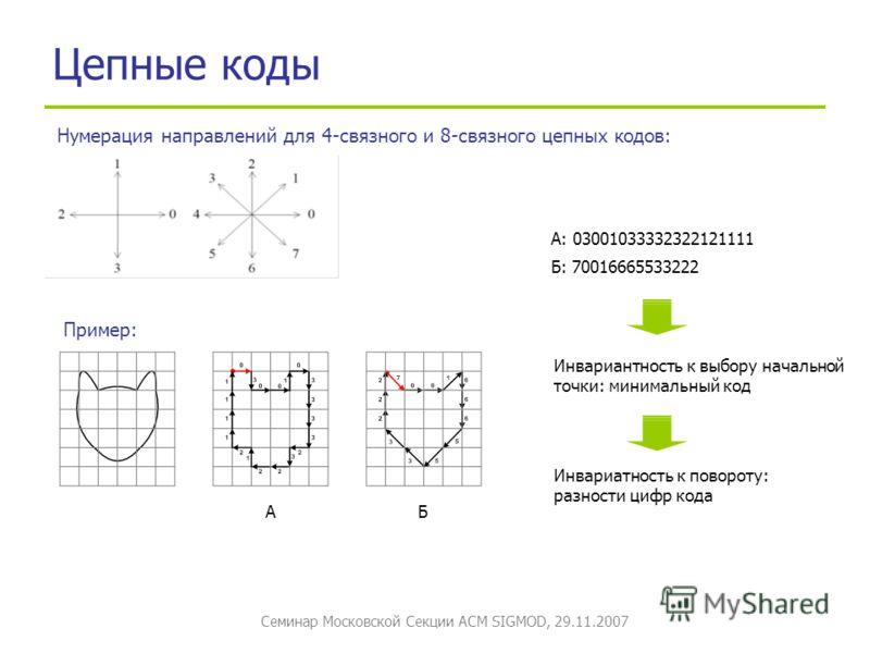 Семинар Московской Секции ACM SIGMOD, 29.11.2007 Цепные коды А: 03001033332322121111 Б: 70016665533222 Нумерация направлений для 4-связного и 8-связного цепных кодов: Пример: АБ Инвариантность к выбору начальной точки: минимальный код Инвариатность к