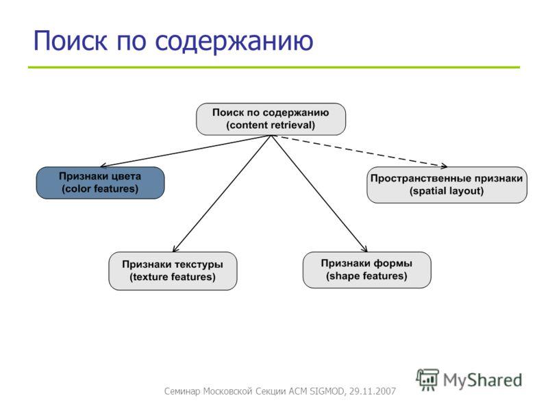Семинар Московской Секции ACM SIGMOD, 29.11.2007 Поиск по содержанию
