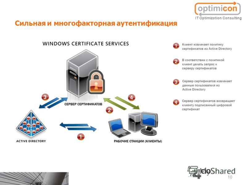 Сильная и многофакторная аутентификация 10 IT Optimization Consulting