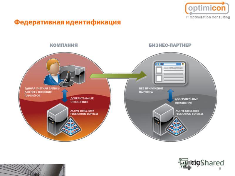 Федеративная идентификация 9 IT Optimization Consulting