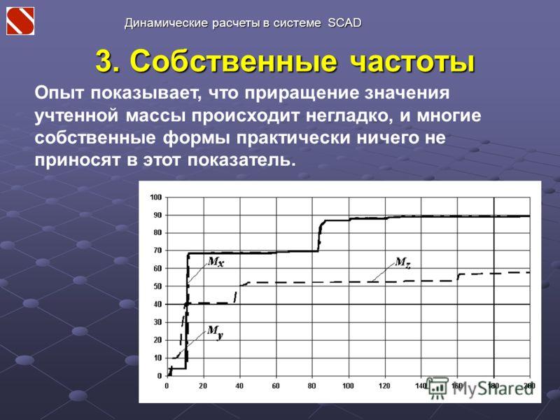 3. Собственные частоты Опыт показывает, что приращение значения учтенной массы происходит негладко, и многие собственные формы практически ничего не приносят в этот показатель. Динамические расчеты в системе SCAD