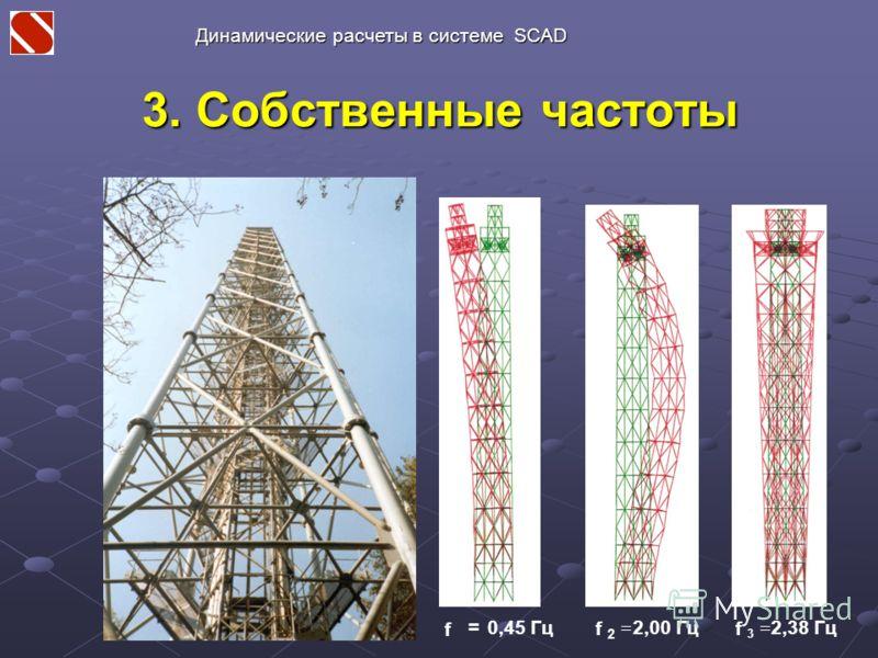 3. Собственные частоты 0,45 Гц f 1 = f 2 f 3 2,00 Гц2,38 Гц Динамические расчеты в системе SCAD