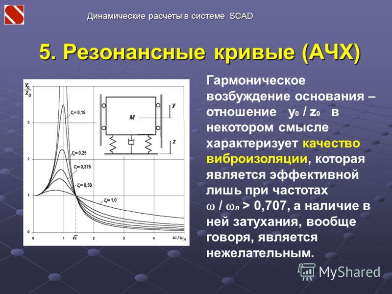 5. Резонансные кривые (АЧХ) Гармоническое возбуждение основания – отношение y 0 / z 0 в некотором смысле характеризует качество виброизоляции, которая является эффективной лишь при частотах / n > 0,707, а наличие в ней затухания, вообще говоря, являе