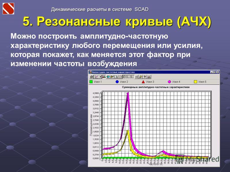 5. Резонансные кривые (АЧХ) Можно построить амплитудно-частотную характеристику любого перемещения или усилия, которая покажет, как меняется этот фактор при изменении частоты возбуждения Динамические расчеты в системе SCAD