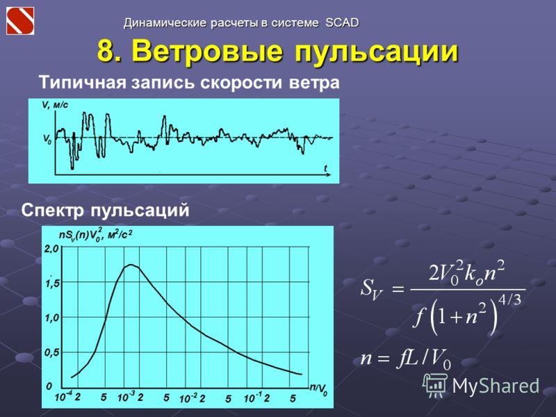 8. Ветровые пульсации Типичная запись скорости ветра Спектр пульсаций Динамические расчеты в системе SCAD