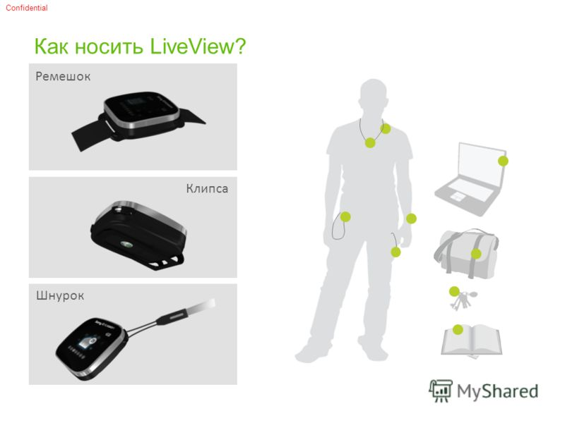 Confidential Как носить LiveView? Ремешок Клипса Шнурок