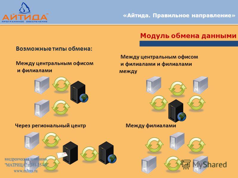 «Айтида. Правильное направление» Модуль обмена данными Возможные типы обмена: Между центральным офисом и филиалами Между центральным офисом и филиалами и филиалами между Через региональный центр Между филиалами