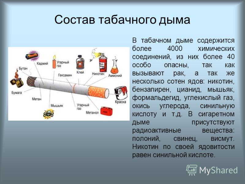 Состав табачного дыма В табачном дыме содержится более 4000 химических соединений, из них более 40 особо опасны, так как вызывают рак, а так же несколько сотен ядов: никотин, бензапирен, цианид, мышьяк, формальдегид, углекислый газ, окись углерода, с