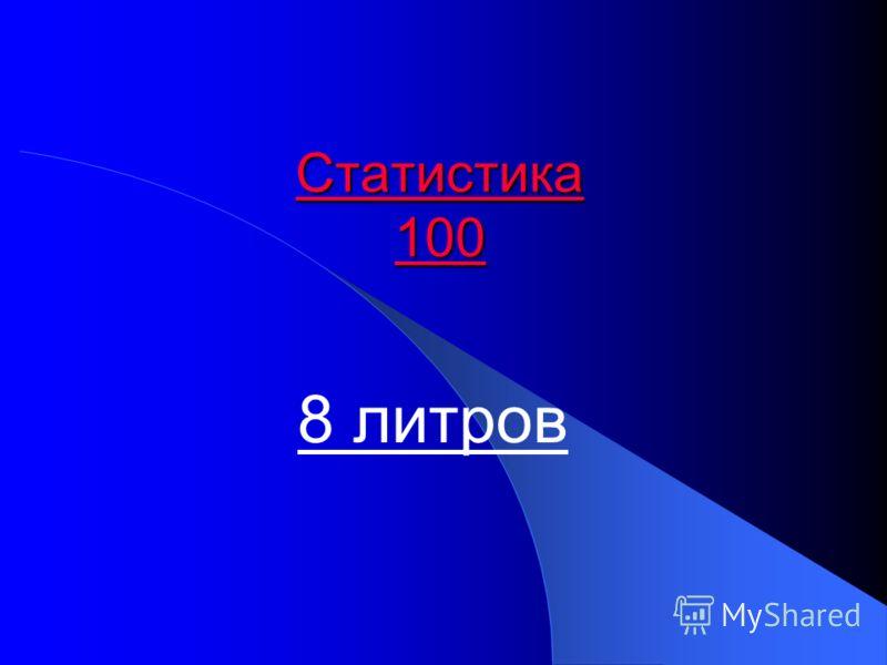 Статистика 100 Статистика 100 8 литров