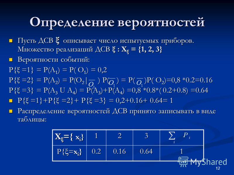 12 Определение вероятностей Пусть ДСВ ξ описывает число испытуемых приборов. Множество реализаций ДСВ ξ : X ξ = {1, 2, 3} Пусть ДСВ ξ описывает число испытуемых приборов. Множество реализаций ДСВ ξ : X ξ = {1, 2, 3} Вероятности событий: Вероятности с