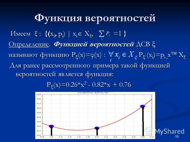 15 Функция вероятностей Имеем ξ : {(x i, p i ) | x i X ξ, =1 } Имеем ξ : {(x i, p i ) | x i X ξ, =1 } Определение. Функцией вероятностей ДСВ Определение. Функцией вероятностей ДСВ называют функцию P (x)=φ(x) : P (x i )=p i, x X ξ Для ранее рассмотрен