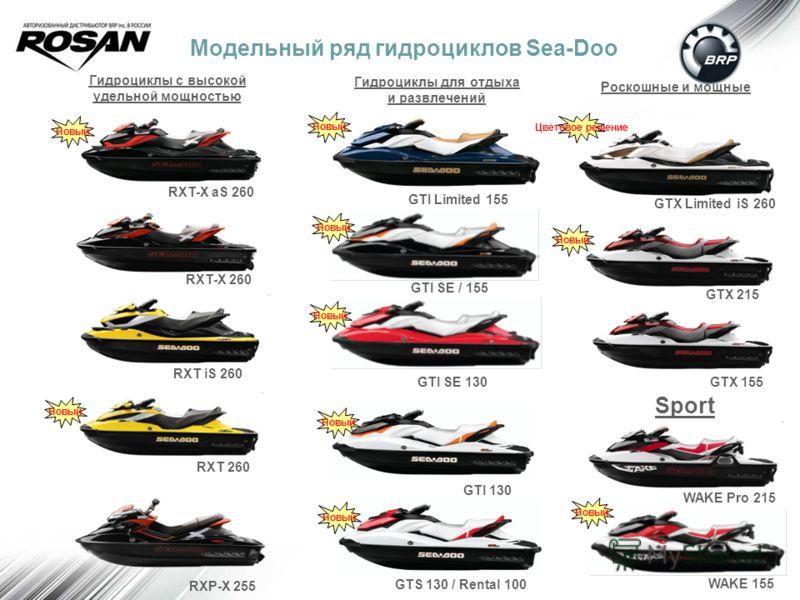 Модельный ряд гидроциклов Sea-Doo Гидроциклы с высокой удельной мощностью RXT iS 260 RXT-X 260 RXP-X 255 GTX Limited iS 260 RXT 260 GTX 155 WAKE 155 WAKE Pro 215 RXT-X aS 260 GTX 215 GTI Limited 155 GTI SE / 155 GTI 130 Новый GTS 130 / Rental 100 Нов