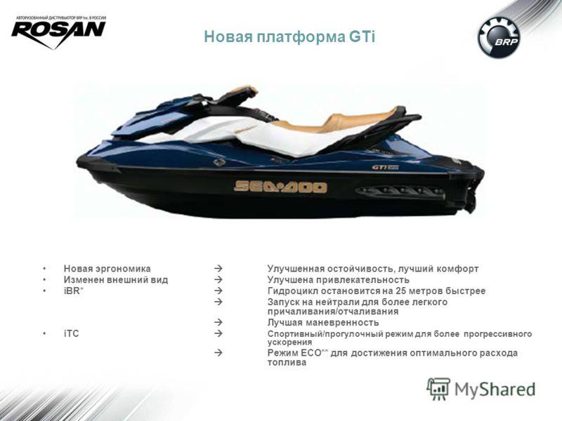 спортивный гидроцикл