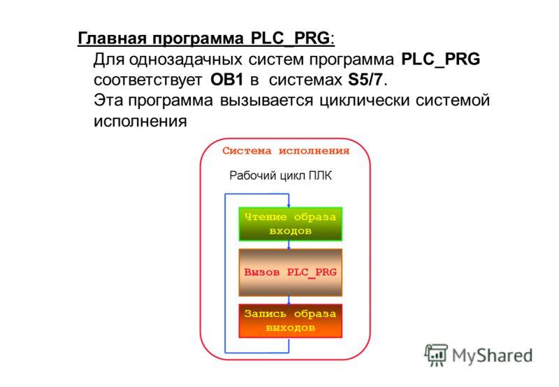 Главная программа PLC_PRG: Для однозадачных систем программа PLC_PRG соответствует OB1 в системах S5/7. Эта программа вызывается циклически системой исполнения