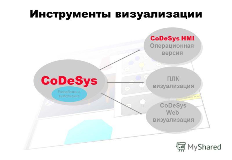 Инструменты визуализации v CoDeSys Разработка и выполнение CoDeSys HMI Операционная версия ПЛК визуализация CoDeSys Web визуализация
