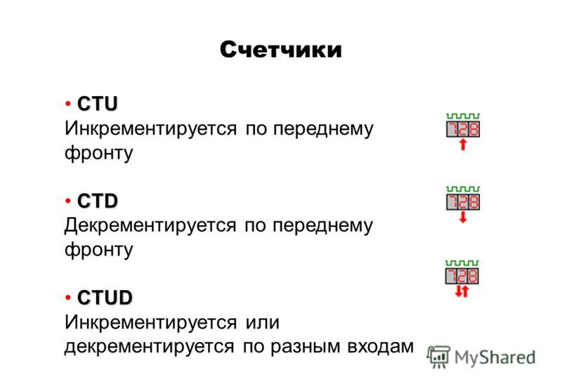 Счетчики CTU Инкрементируется по переднему фронту CTD Декрементируется по переднему фронту CTUD Инкрементируется или декрементируется по разным входам