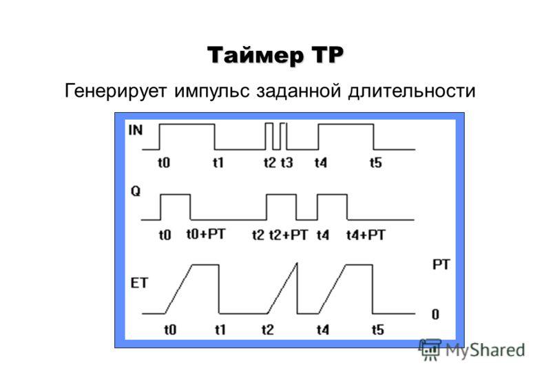 Генерирует импульс заданной длительности Таймер TP