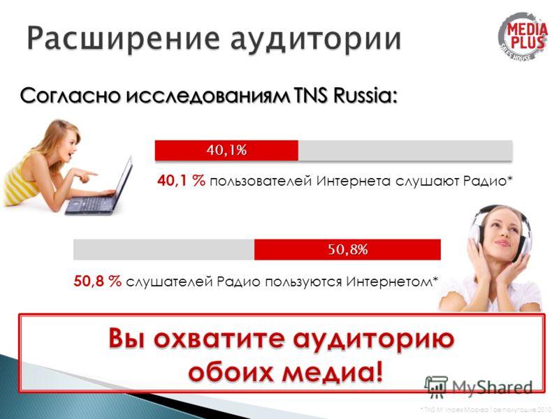 40,1 % пользователей Интернета слушают Радио* * TNS MIndex Москва 1ое полугодие 2010 50,8 % слушателей Радио пользуются Интернетом*