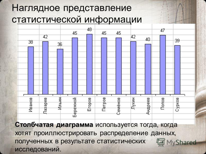 Наглядное представление статистической информации Столбчатая диаграмма Столбчатая диаграмма используется тогда, когда хотят проиллюстрировать распределение данных, полученных в результате статистических исследований.