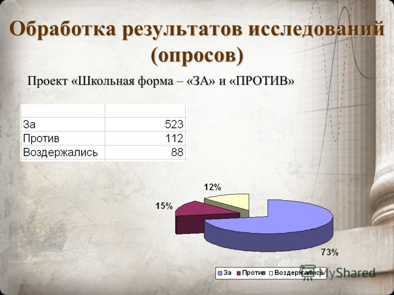 Обработка результатов исследований (опросов) Проект «Школьная форма – «ЗА» и «ПРОТИВ»