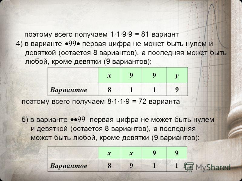 поэтому всего получаем 1·1·9·9 = 81 вариант 4) в варианте 99 первая цифра не может быть нулем и девяткой (остается 8 вариантов), а последняя может быть любой, кроме девятки (9 вариантов): x99y Вариантов8119 поэтому всего получаем 8·1·1·9 = 72 вариант