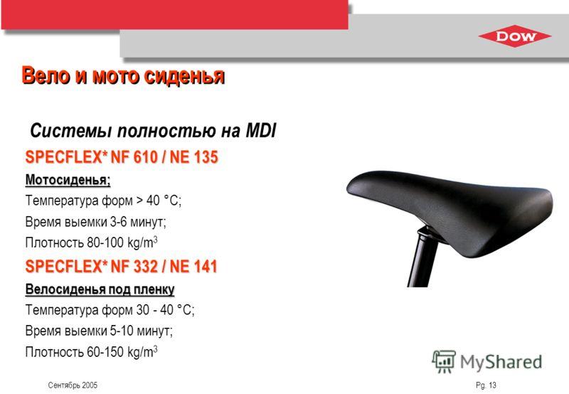 Сентябрь 2005 Pg. 13 SPECFLEX* NF 610 / NE 135 Мотосиденья; Температура форм > 40 °C; Время выемки 3-6 минут; Плотность 80-100 kg/m 3 SPECFLEX* NF 332 / NE 141 Велосиденья под пленку Температура форм 30 - 40 °C; Время выемки 5-10 минут; Плотность 60-