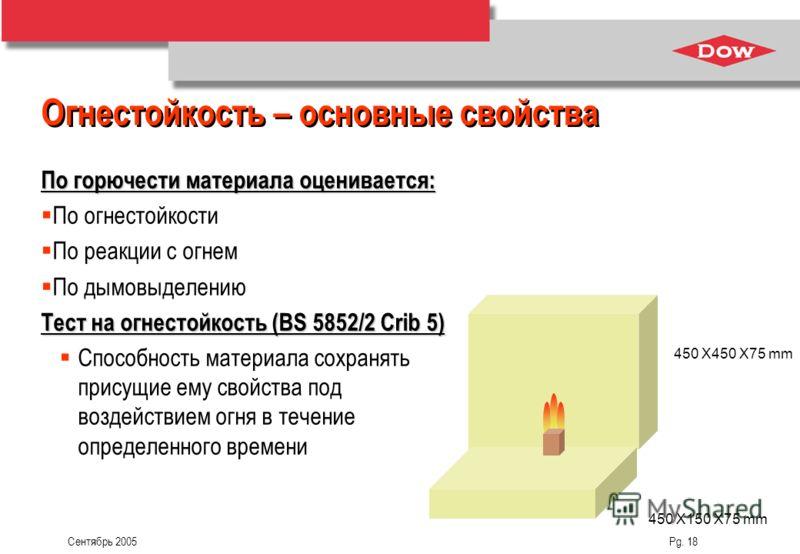 Сентябрь 2005 Pg. 18 Огнестойкость – основные свойства По горючести материала оценивается: По огнестойкости По реакции с огнем По дымовыделению Тест на огнестойкость (BS 5852/2 Crib 5) Способность материала сохранять присущие ему свойства под воздейс