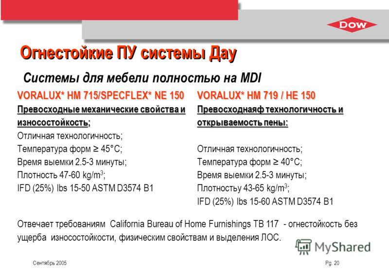 Сентябрь 2005 Pg. 20 Огнестойкие ПУ системы Дау VORALUX* HM 715/SPECFLEX* NE 150 Превосходные механические свойства и износостойкость; Отличная технологичность; Температура форм 45°C; Время выемки 2.5-3 минуты; Плотность 47-60 kg/m 3 ; IFD (25%) lbs
