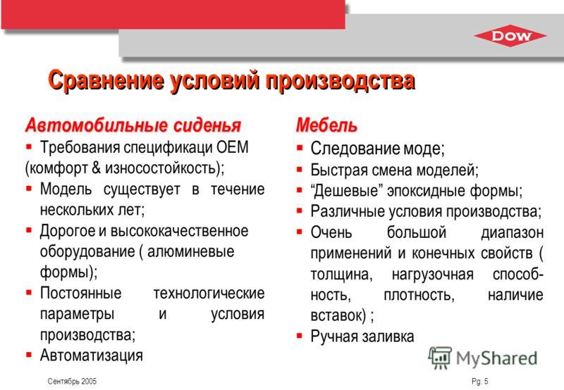Сентябрь 2005 Pg. 5 Автомобильные сиденья Требования спецификаци OEM (комфорт & износостойкость); Модель существует в течение нескольких лет; Дорогое и высококачественное оборудование ( алюминевые формы); Постоянные технологические параметры и услови