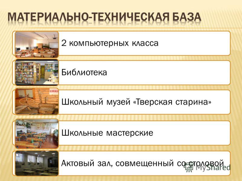 2 компьютерных класса Библиотека Школьный музей «Тверская старина» Школьные мастерские Актовый зал, совмещенный со столовой