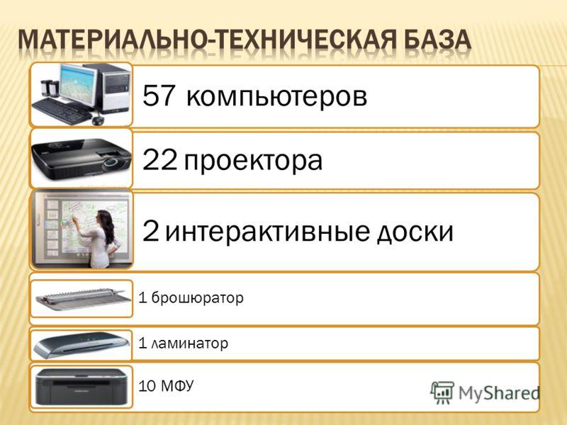 57 компьютеров 22 проектора 2 интерактивные доски 1 брошюратор 1 ламинатор 10 МФУ