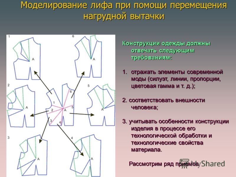 Моделирование лифа при помощи перемещения нагрудной вытачки Конструкции одежды должны отвечать следующим требованиям: 1.отражать элементы современной моды (силуэт, линии, пропорции, цветовая гамма и т. д.); 2. соответствовать внешности человека; 3. у